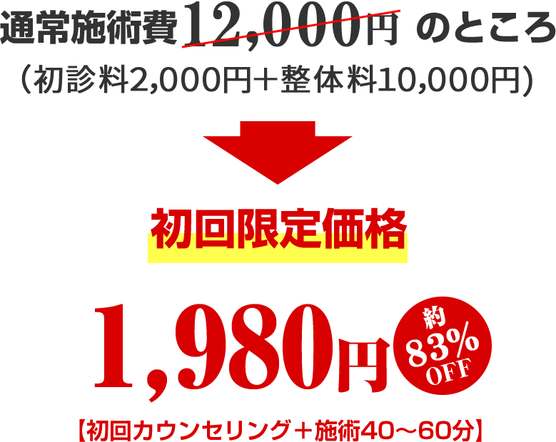 初回限定価格